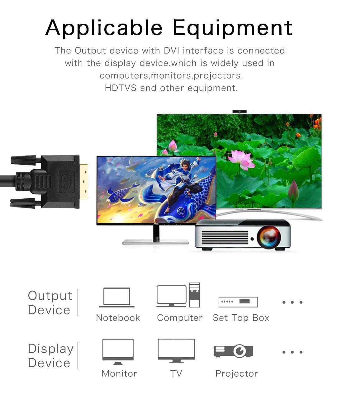 Ứng dụng cáp DVI