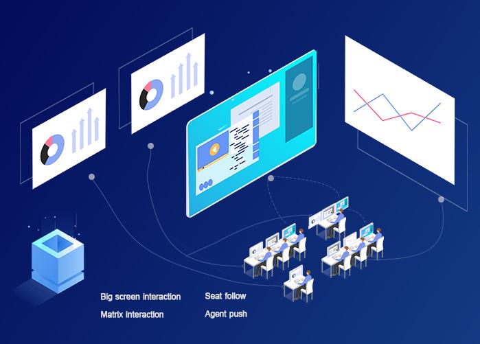 Compartilhamento de sinal, melhora a eficiência do trabalho